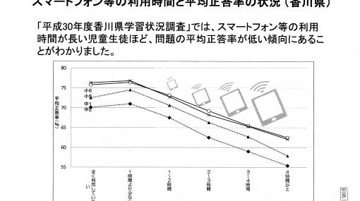 ゲーム規制条例への香川県弁護士会の声明に対し香川県が反論。子供の権利や憲法に反するものではなく、廃止の理由がないと意見は真っ向から対立する