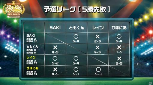 「ぷよぷよチャンピオンシップ TGS特別大会~四天王アルティメットマッチ~」優勝はぴぽにあ選手!