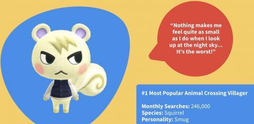 『あつまれ どうぶつの森』の住民などを「Googleでの検索回数」により人気ランキング化。数字で『あつ森』を測るチャレンジと、データで見えない愛のかたち