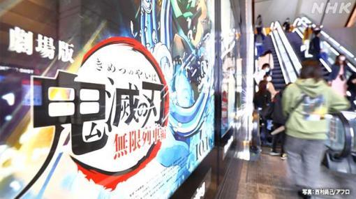 映画「鬼滅の刃」24日間で興行収入200億円突破 歴代5位に | エンタメ | NHKニュース