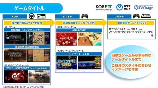 高齢者の健康維持にeスポーツを。神戸市が高齢者向けeスポーツ実証事業を発表。まずは「銀星囲碁」や「グランツーリスモSPORT」から