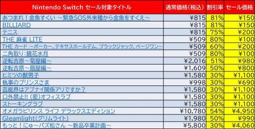 ディースリー・パブリッシャー,Switch/3DS向けDLソフトが最大81%オフになるウィンターセールをニンテンドーeショップで開催
